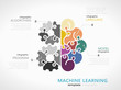 Machine learning infographic template with colorful brain and black and white gear symbol model made out of jigsaw pieces