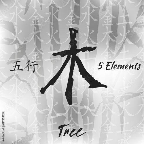 Five Feng Shui Elements Set Chinese Wu Xing Symbols Translation