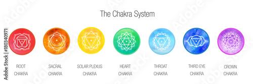 Leinwanddruck Bild The Chakra system for yoga, meditation, ayurveda - banner / background