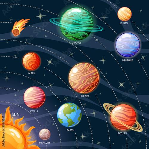 Fototapeta Planets of the solar system. Sun, Mercury, Venus, Earth, Mars, Jupiter, Saturn, Uranus, Neptune, Pluto
