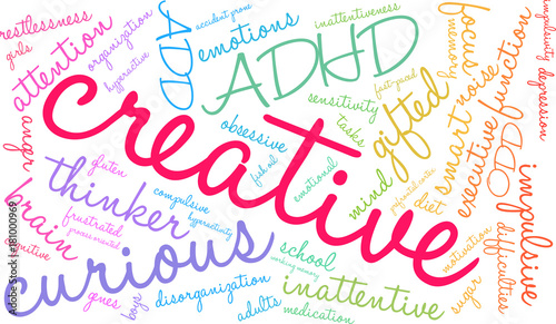 Creative ADHD Word Cloud on white background.