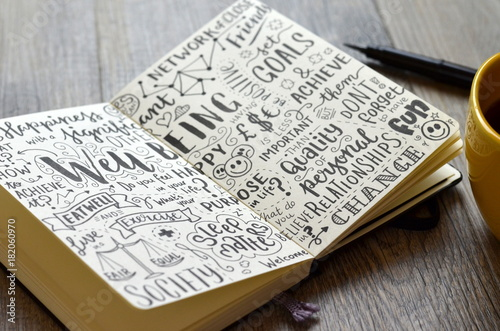 WELL-BEING hand-lettered sketch notes on notebook with coffee and pen