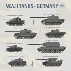 Military tank flat vector illustration set of German World War II. vehicle in profile and blueprint