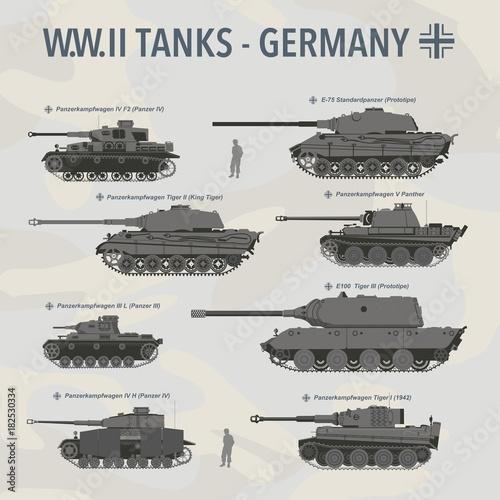 Ilustracja wektorowa wojskowych płaskie zestaw ilustracji niemieckiej II wojny światowej. pojazd w profilu i plan