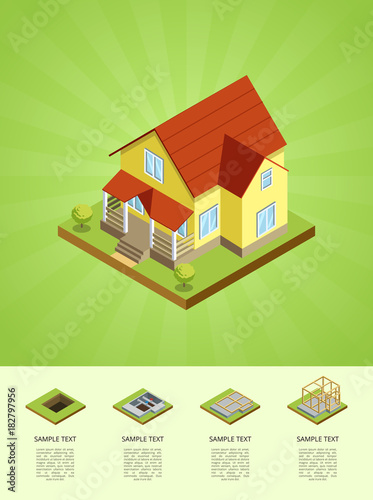 Poster Lime groen Construction stages of countryside house