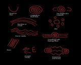 Australian Aboriginal Symbols 3