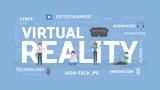Virtual reality conc...