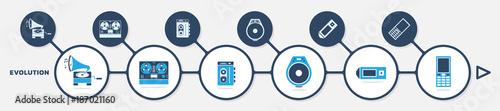 Music player evolution infographic set © kerdazz