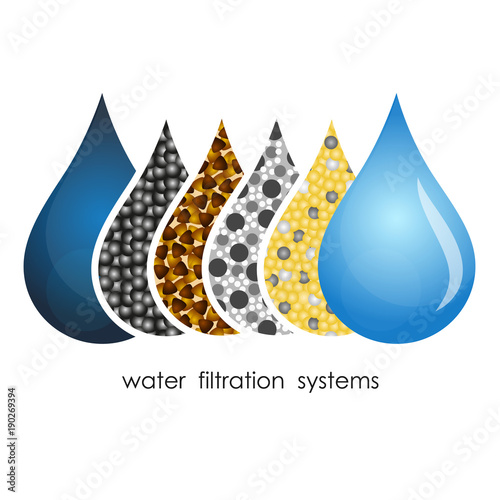 Water droplets filtration symbol