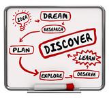Idea Dream Plan Explore Learn Discover Diagram 3d Illustration - 190715337