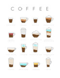 Poster coffee flat - 191246771