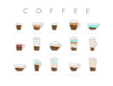 Poster flat coffee menu with cups, recipes and names of coffee drawing horisontal on white background - 191246779