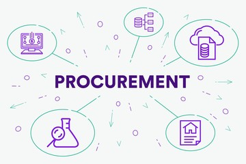 Conceptual business illustration with the words procurement