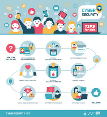 Cyber security tips for kids