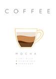Poster coffee mocha white - 192158508