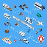 Traveling People Isometric Flowchart - 192466745