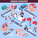 Insurance Infographics Isometric Layout - 192470356