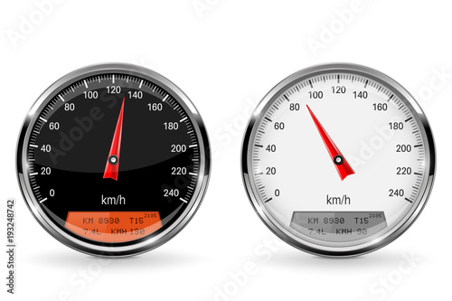 Poster Speedometers