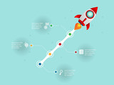 Rocket Startup Launch Infographic Business Startup Concept Wall Sticker