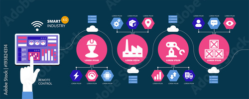 Abstract factory info graphic elements. Industry 4.0, automation, internet of things concepts and tablet with human machine interface.  - 193824314
