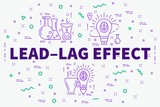 Conceptual business illustration with the words lead–lag effect - 194891912
