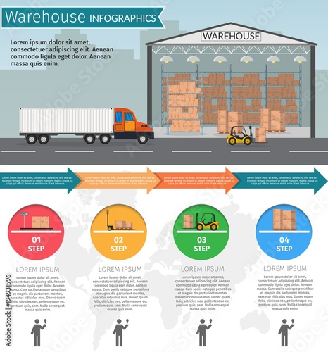 Warehouse infographic with interior and exterior shipping goods