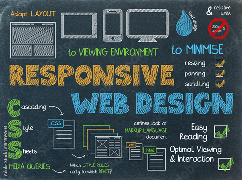 RESPONSIVE WEB DESIGN Sketch Notes on Blackboard