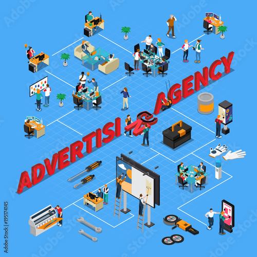 Advertising Agency Isometric Flowchart