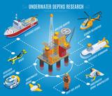 Underwater Depths Research Isometric Flowchart - 195601777