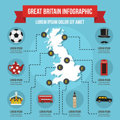 Great Britain infographic concept, flat style