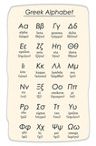 greek alphabet vector with uppercase and lowercase letters and how to pronounce them in greek and english - 196001569