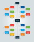 Mind map, flowchart, infographic.