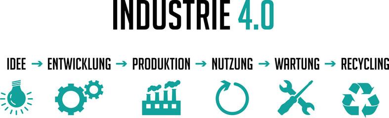 Grafik Industrie 4.0 Ablauf Produktionsprozess