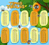 Times tables design with bees flying - 197475307
