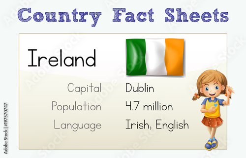 Fotobehang Kids Flashcard template for country fact of Ireland