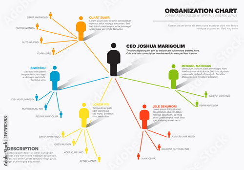 Company organization hierarchy schema diagram template buy photos company organization hierarchy schema diagram template friedricerecipe