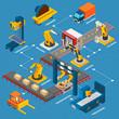 Industrial Machines Flowchart Composition