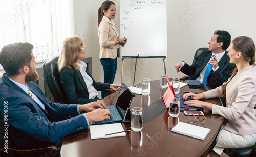 Multi-ethnic group of business people analyzing a project by thinking of its strengths, weaks, opportunities and threats during an important meeting in the conference room