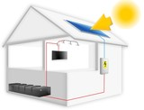 Off grid photovoltaic installation on the roof - 199572787