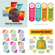 Infographic elements template business concept banners for presentation, brochure, website and other design project. Abstract infograph creative layout vector set. Human head. Finance dollar money.