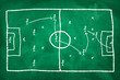 The scheme of the game. Strategy. Tactics. On the chalkboard.