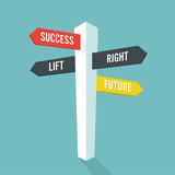 Direction sign with text  future success left and right. Vector illustration - 199951706