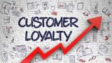 Customer Loyalty Drawn on White Wall. 3d - 200070582