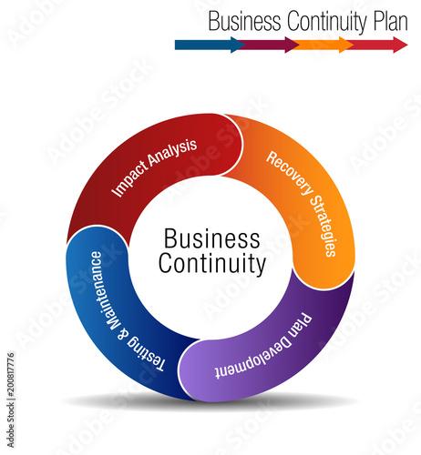 Fridge magnet Business Continuity Plan