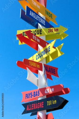 Sticker Panneaux directionnels vers différents pays