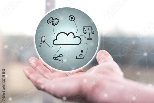 Foto Murales Concept of cloud technology