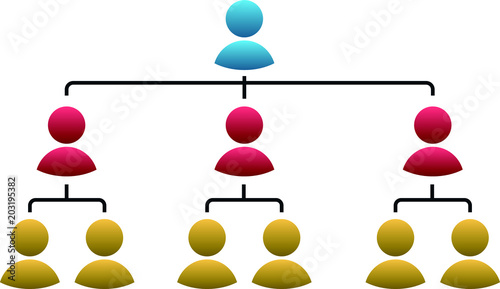 organizational structure table
