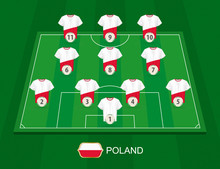 Soccer Field  The Poland National Team Players Sticker