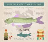 Channel Catfish - 205735729