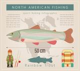 Rainbow Trout - 205735908